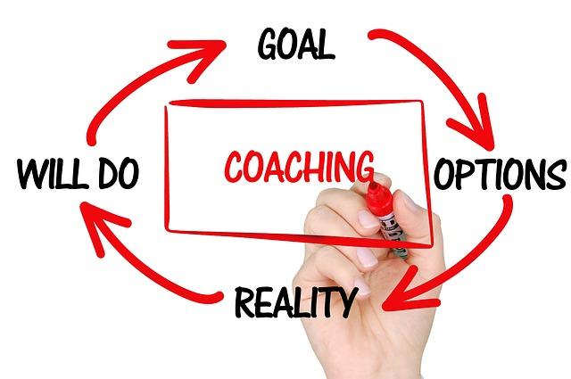 コーチングの仕組み